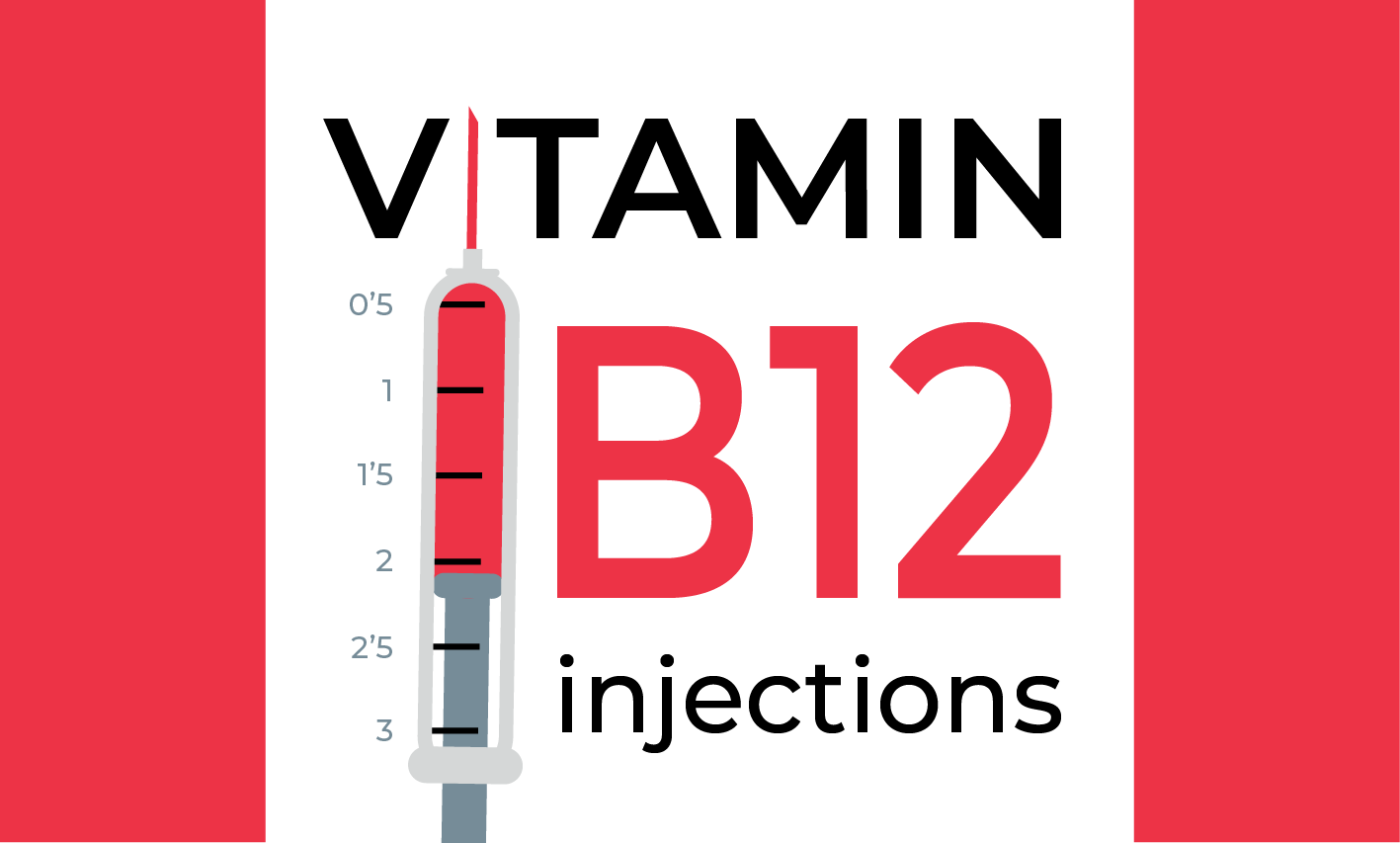 Vitamin B12 Injection Training For Gp Staff Primary Care Wirral