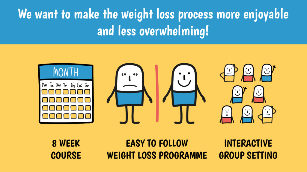 The Wirral Weigh - Weight Management Programme